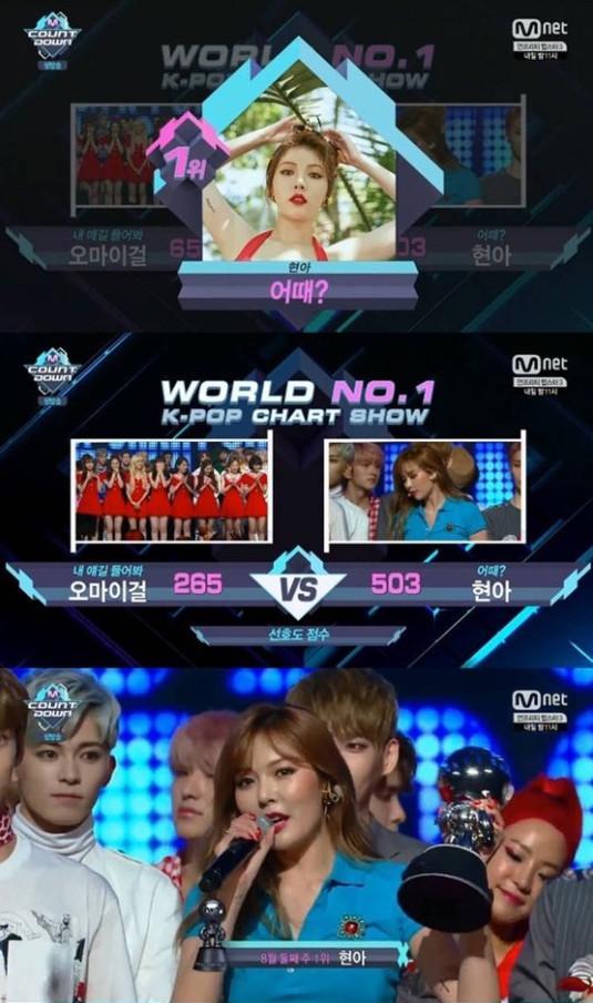 【160811】《M!Countdown》泫雅夺冠 夺回归后首个冠军