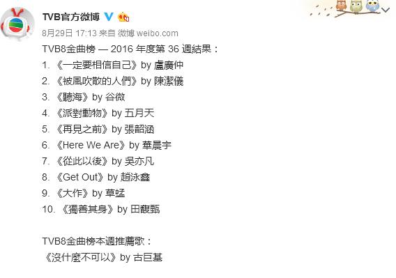 [160830]《从此以后》登上TVB8金曲榜榜单