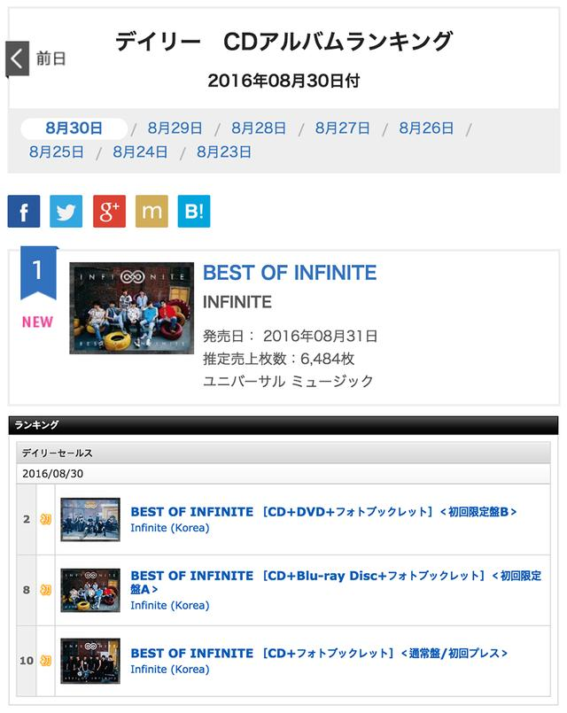 [160901]INFINITE 获日本Oricon榜单第一名