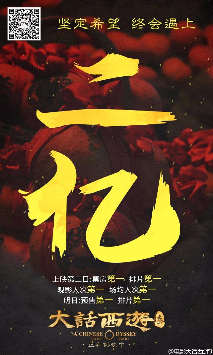 [160917]《大话西游3》过两亿大关 破刘镇伟内地票房记录