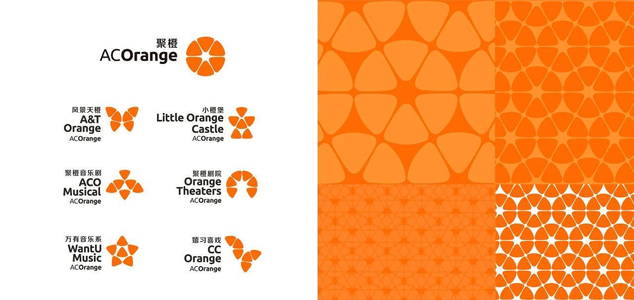 """【喜訊】聚橙CI獲得""""設計界奧斯卡""""-德國iF設計獎2020年獎項"""